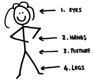 Η γλώσσα του σώματος
